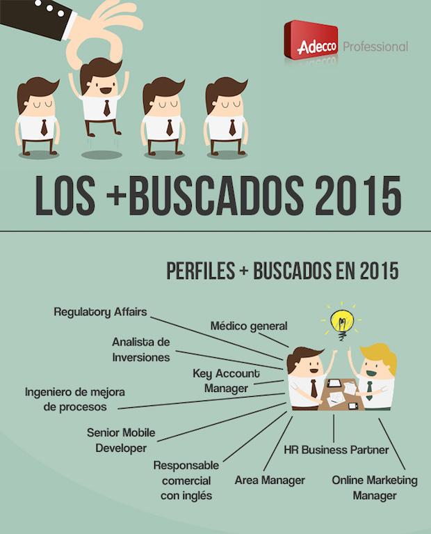 Perfiles profesionales más demandados para 2015