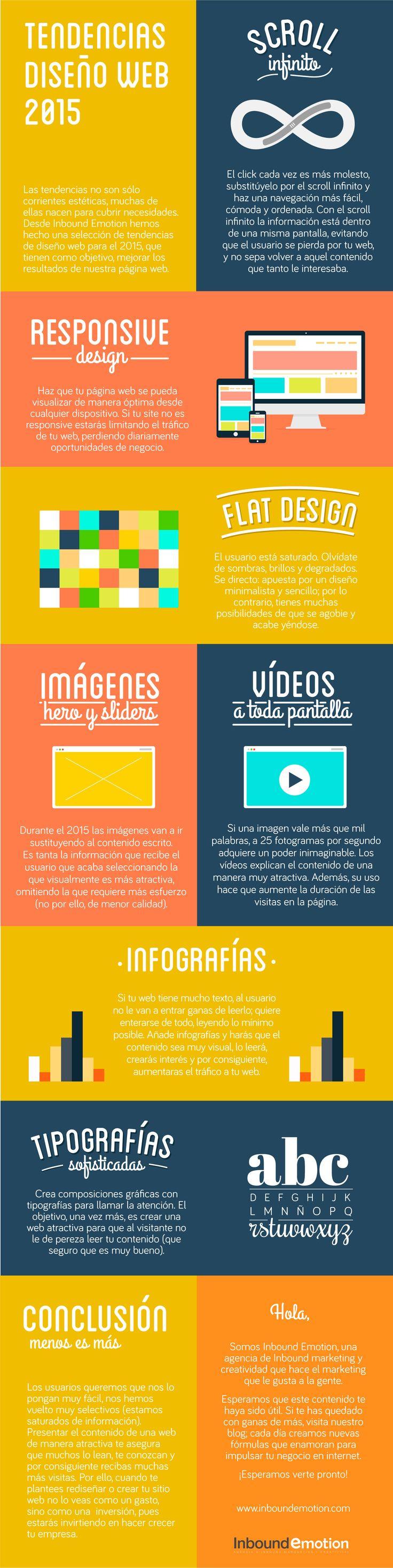 Tendencias en Diseño Web para 2015