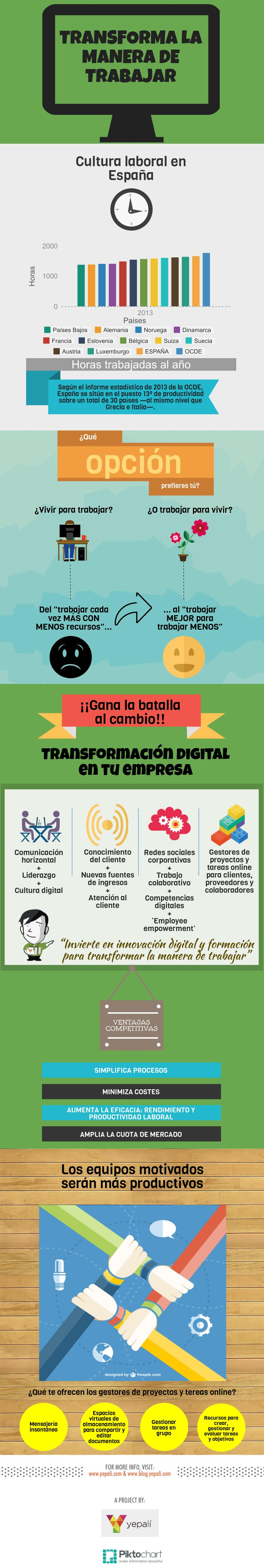 Transformación digital en el trabajo