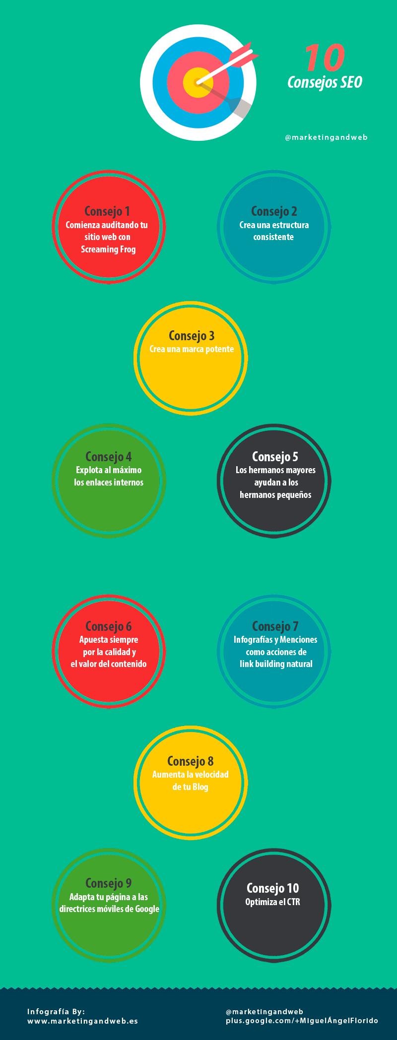 10 consejos SEO