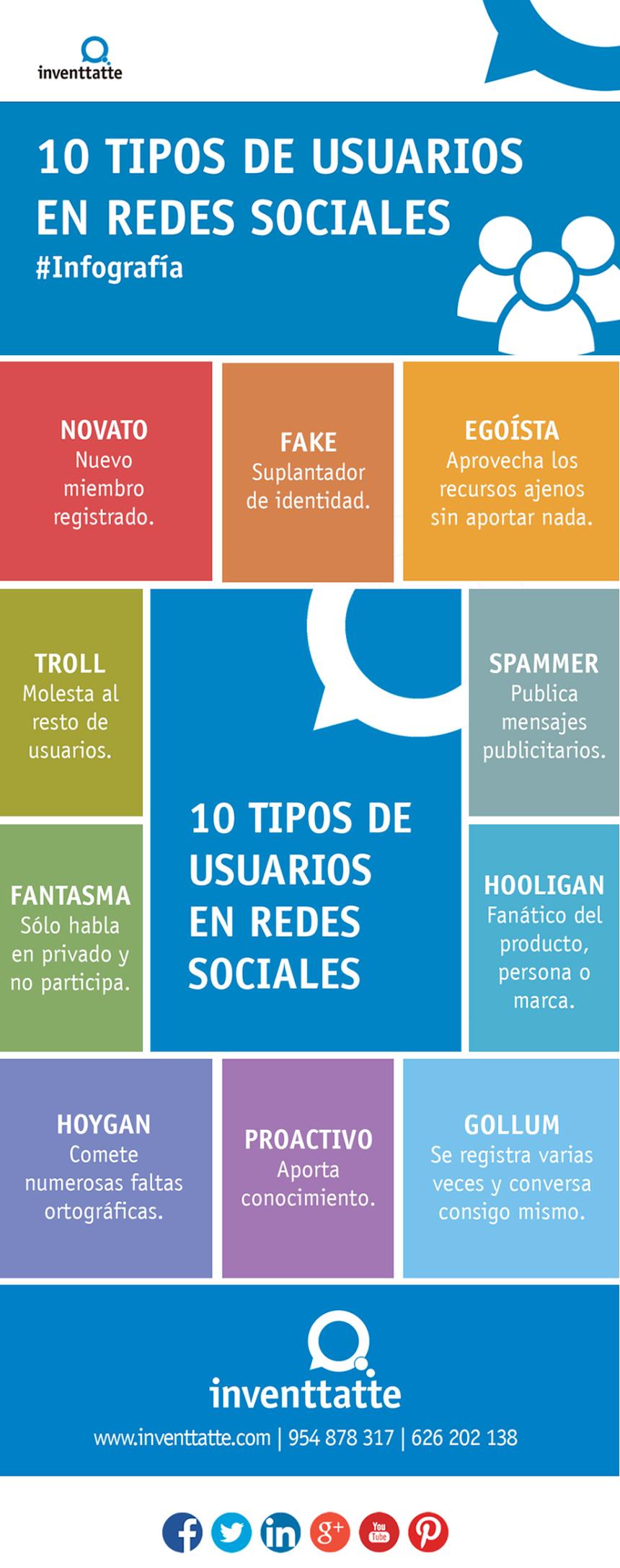 10 tipos de usuarios en Redes Sociales