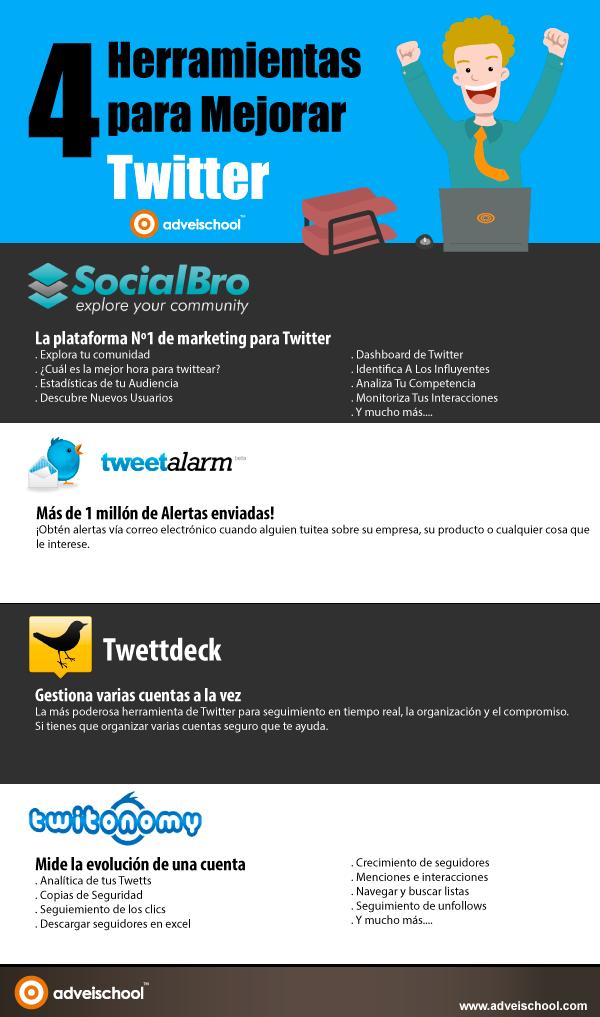 4 herramientas para mejorar Twitter