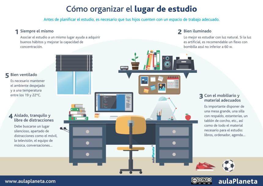 5 claves para organizar tu lugar de estudio