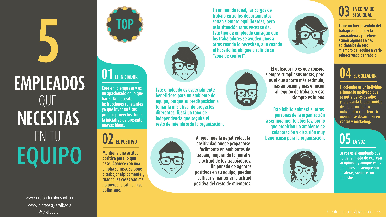 5 empleados que necesitas en tu equipo (infografía)