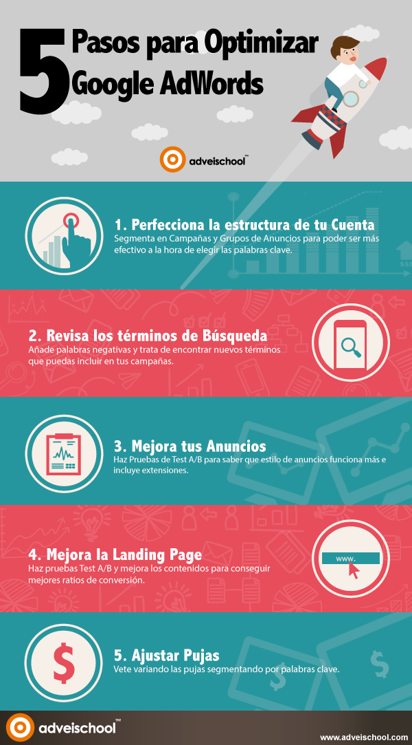 5 Pasos para Optimizar Google AdWords
