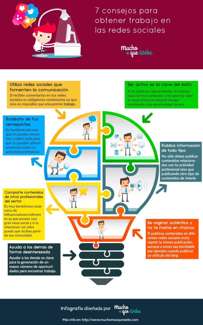 7 consejos para encontrar trabajo con Redes Sociales