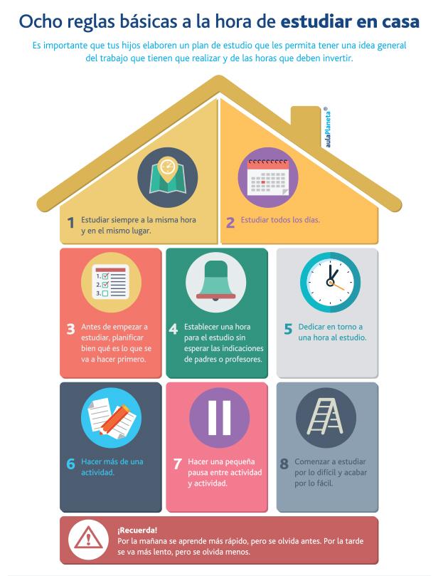 8 reglas básicas a la hora de estudiar en casa