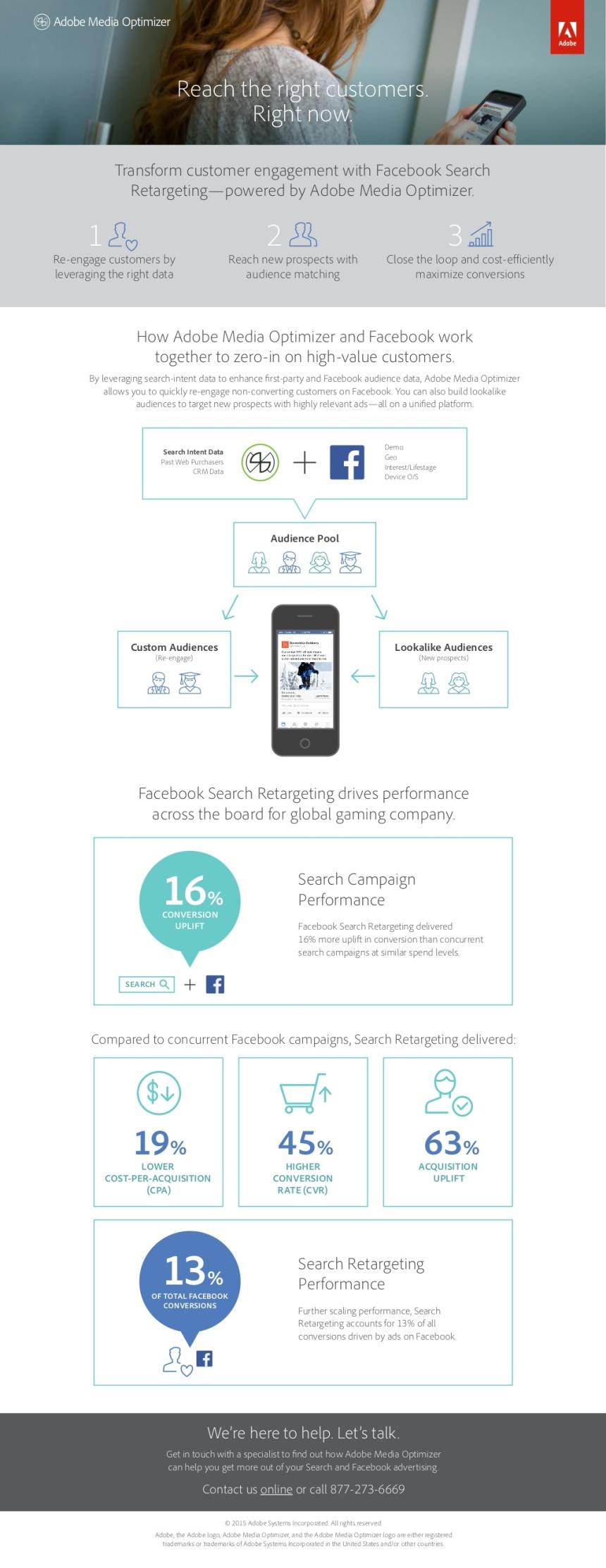 Facebook Search Retargeting & Adobe Media Optimizer