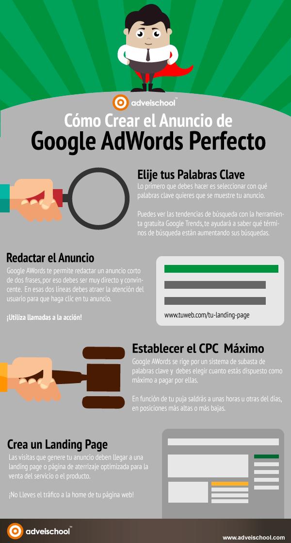 Cómo crear el anuncio de Google AdWords perfecto