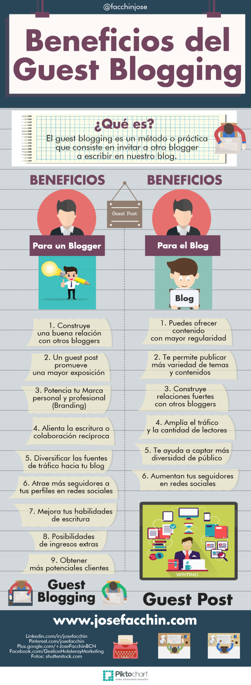Beneficios del guest blogging