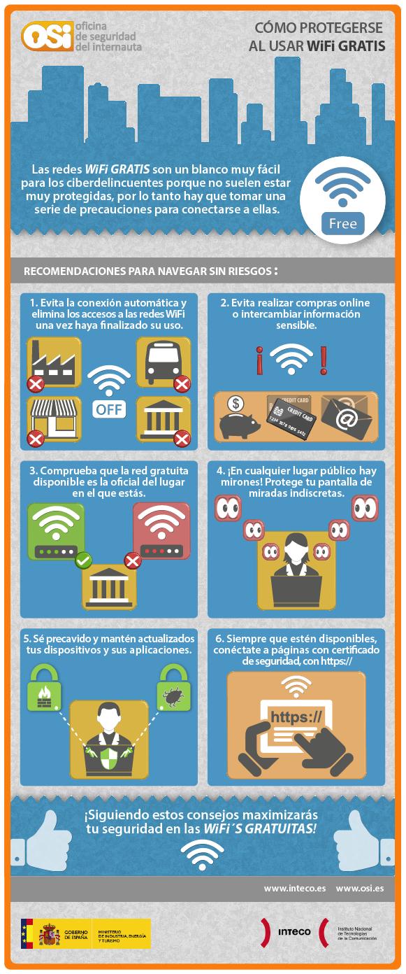 Cómo protegerse al usar Wifi gratis