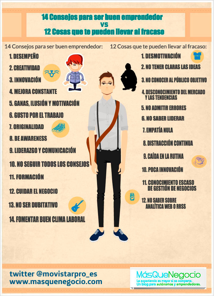 14 consejos para ser buen emprendedor (y 12 cosas para el fracaso)