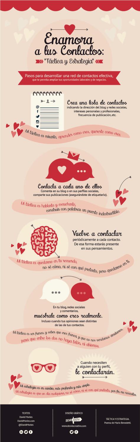 Enamora a tus contactos: táctica y estrategia #infografia
