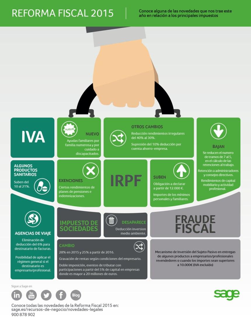 Reforma fiscal 2015 (España)