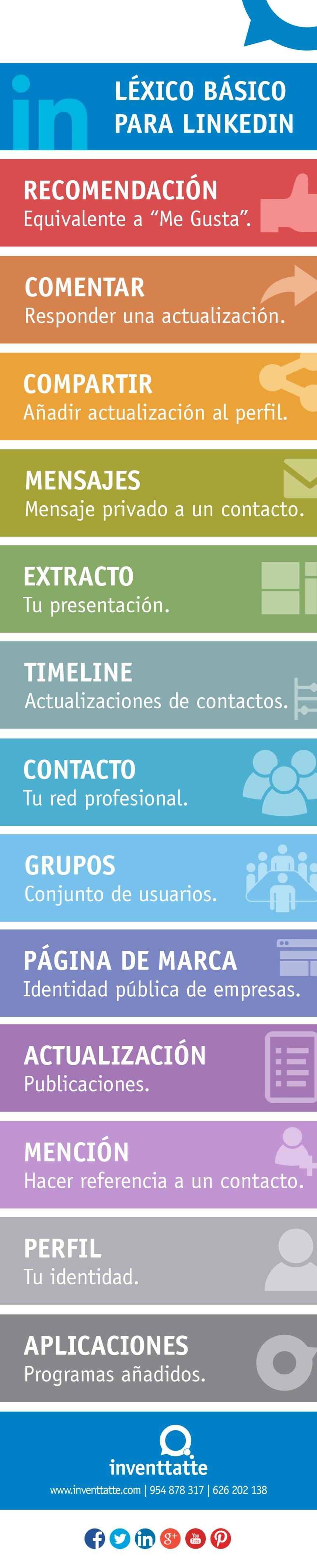 Léxico básico para LinkedIn