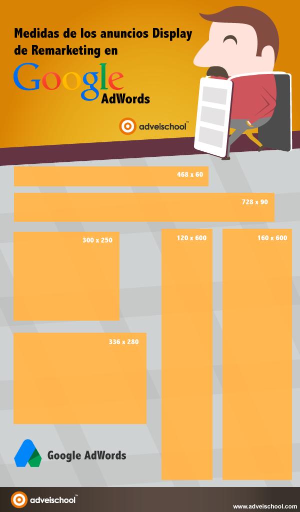 Medidas de los anuncios Display de Remarketing en Google AdWords