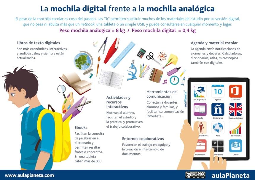 Mochila digital vs mochila analógica
