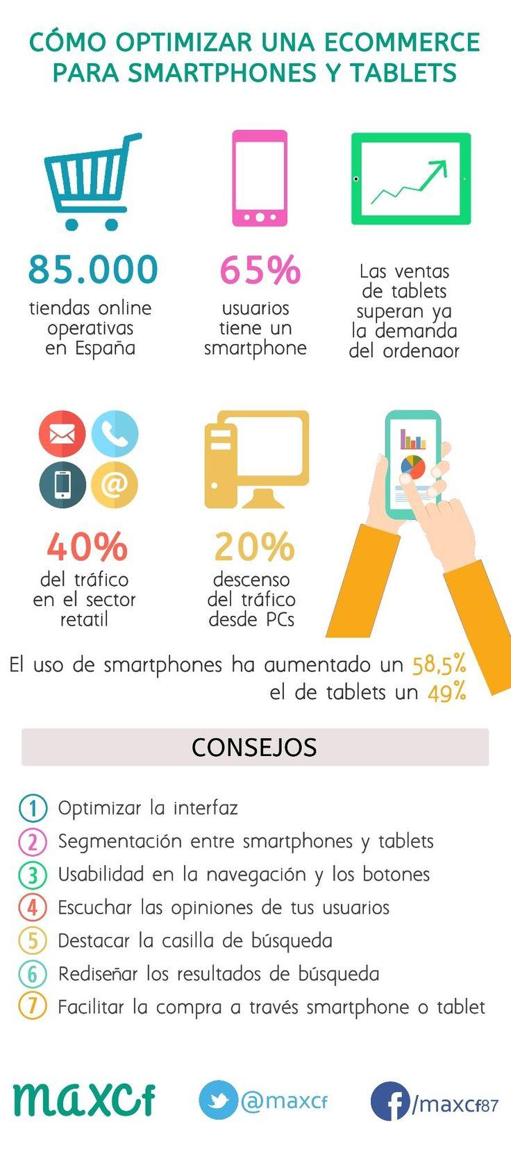Cómo optimizar tu tienda online para dispositivos móviles