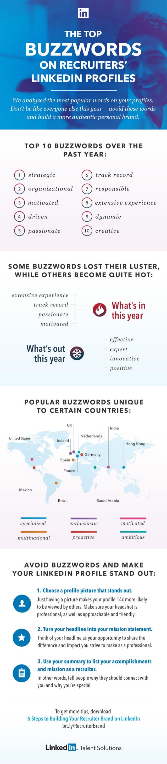 Palabras más usadas por reclutadores en Linkedin 2014