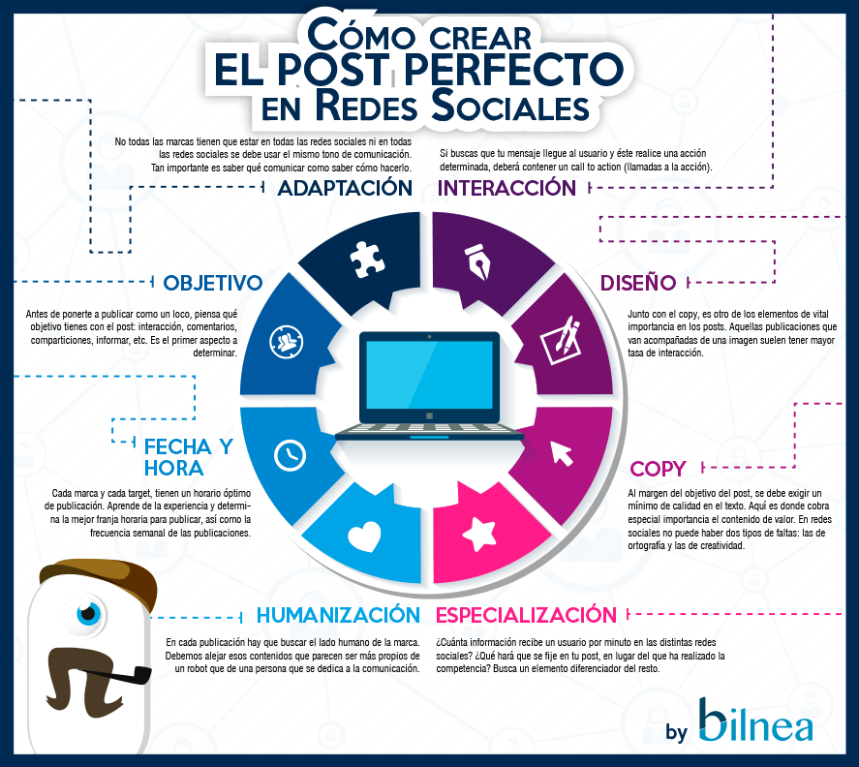 Post perfecto para Redes Sociales