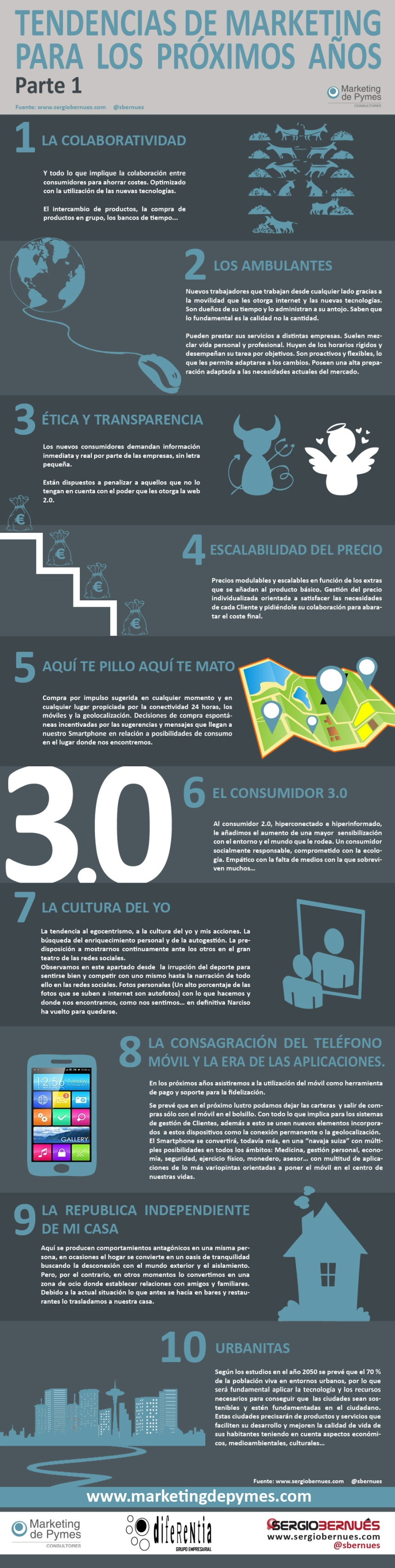 Tendencias de marketing para los próximos años (I)