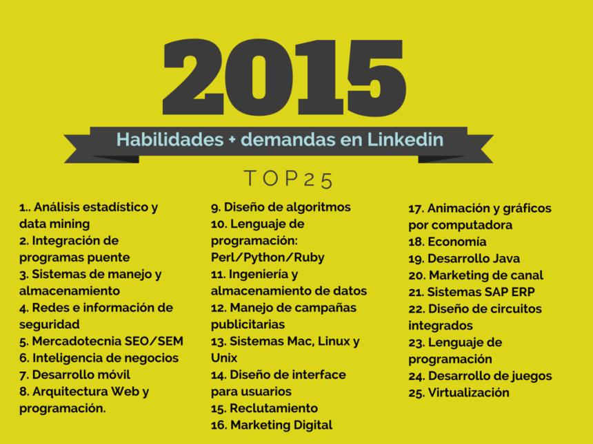 Top 25 habilidades más demandadas (en Linkedin 2015)