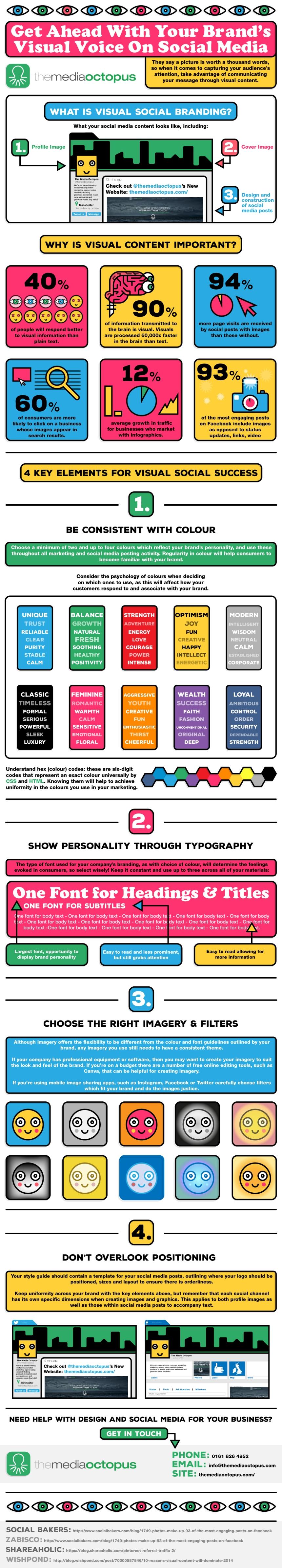¿Sabes que es Visual Social Branding?