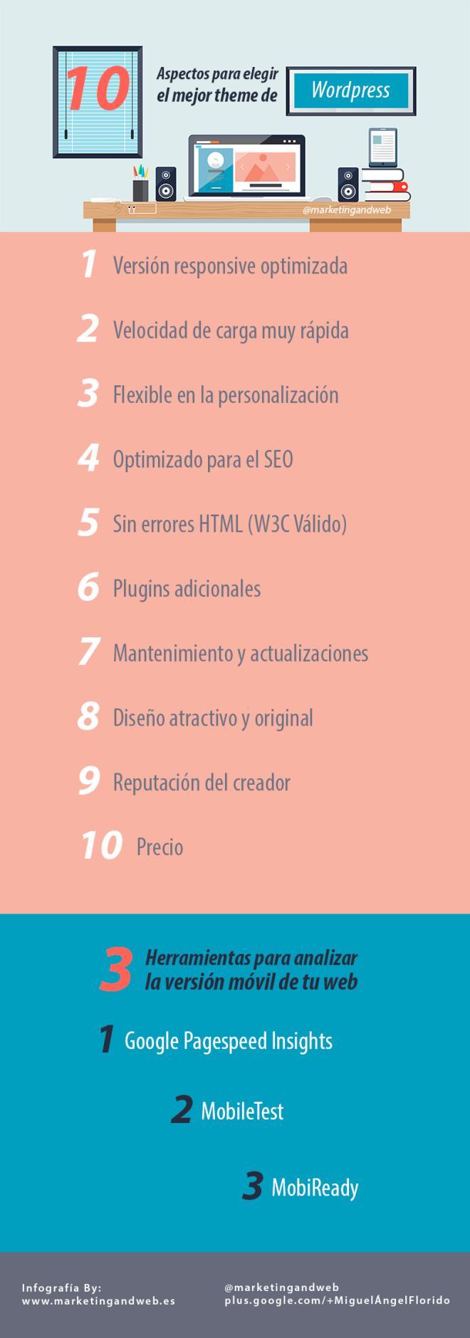 10 aspectos a considerar para elegir un buen Tema para WordPress