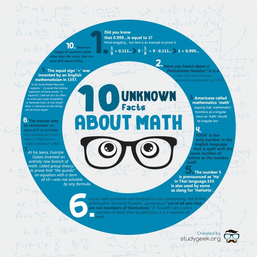 10 datos desconocidos sobre Matemáticas