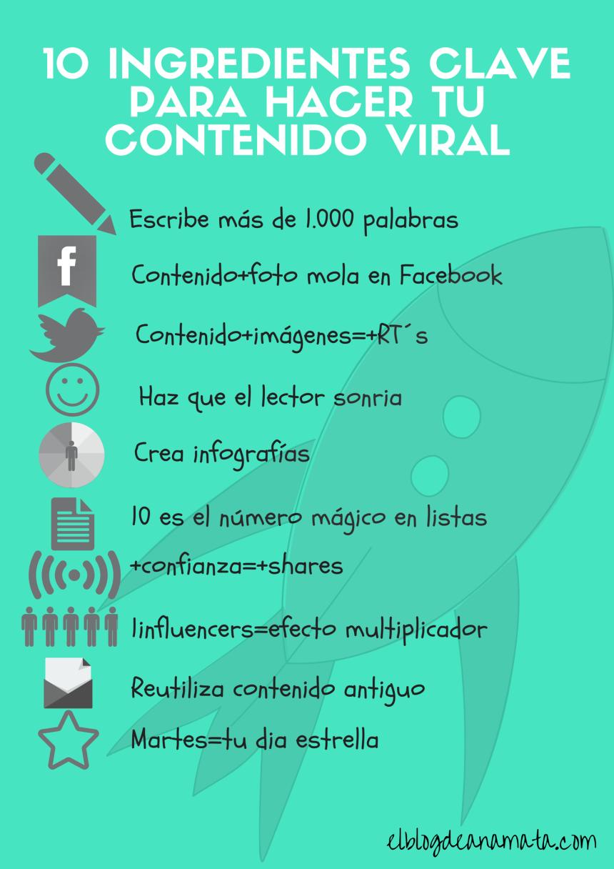 10 ingredientes clave para un contenido viral