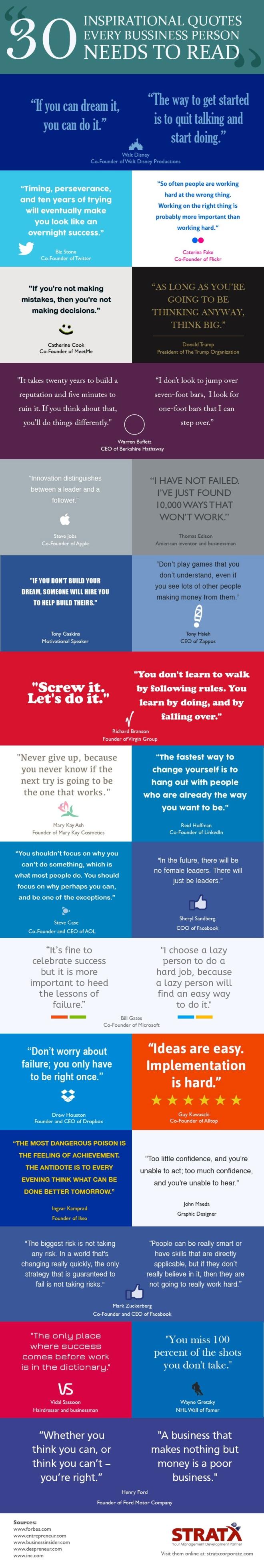 30 citas inspiradoras para emprendedores