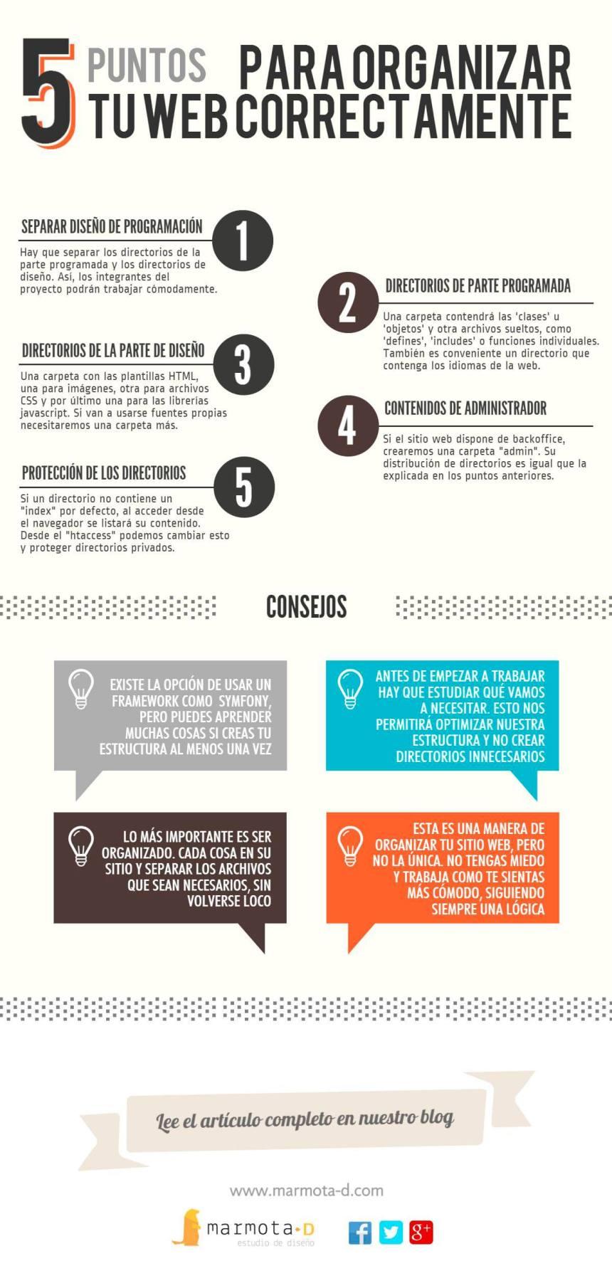 5 puntos para organizar tu web correctamente