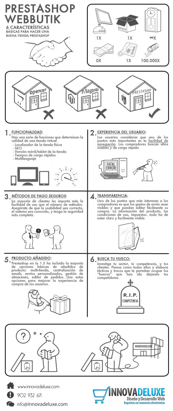 6 características de una buena tienda Prestashop