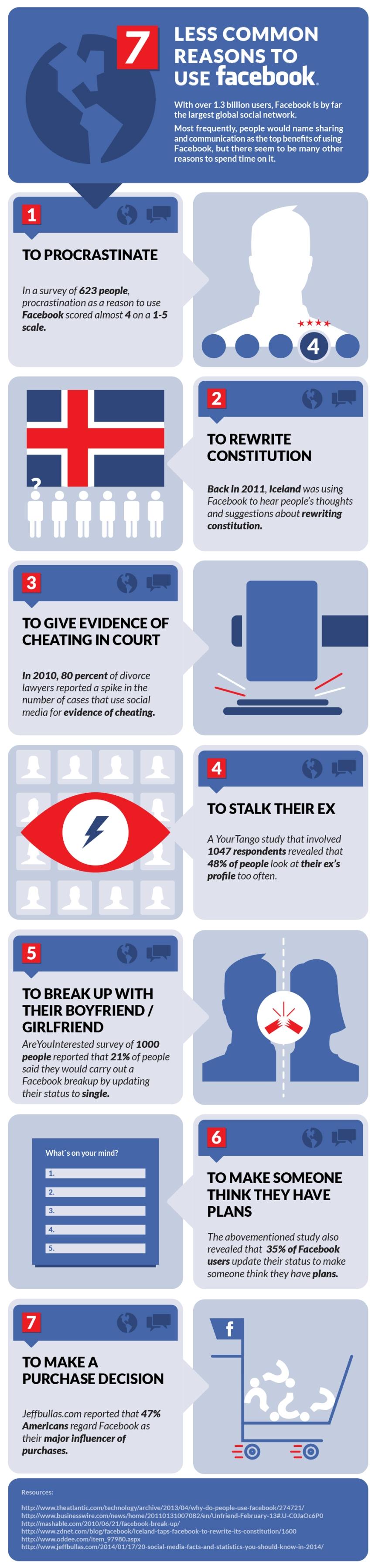 7 razones poco comunes para usar FaceBook