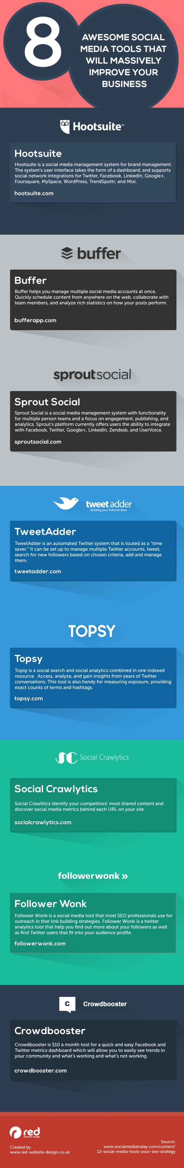 8 herramientas imprescindibles para tus Redes Sociales