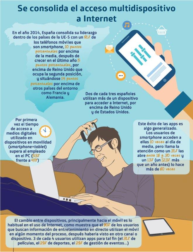 Se consolida el acceso multidispositivo a Internet