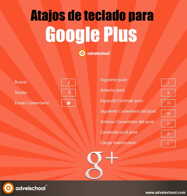 Atajos de teclado para Google +
