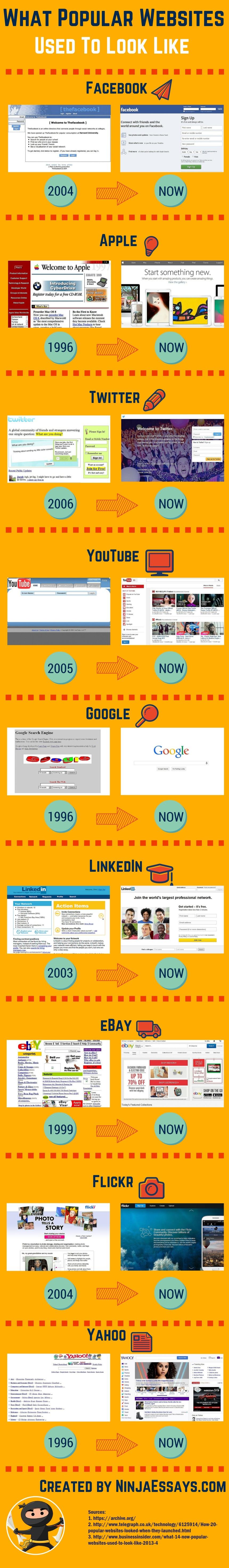 Cómo han cambiado algunas de las webs más famosas del Mundo