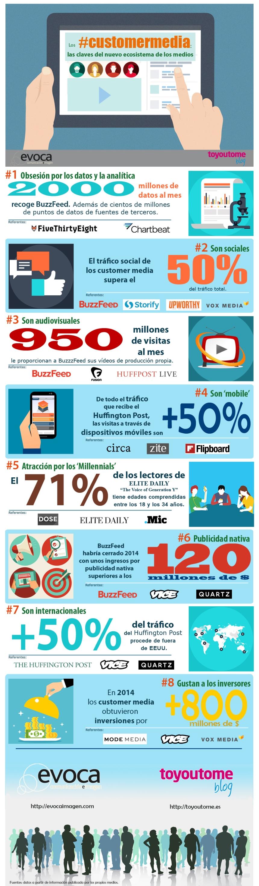 Los #CustomerMedia: claves del nuevo ecosistema de Medios