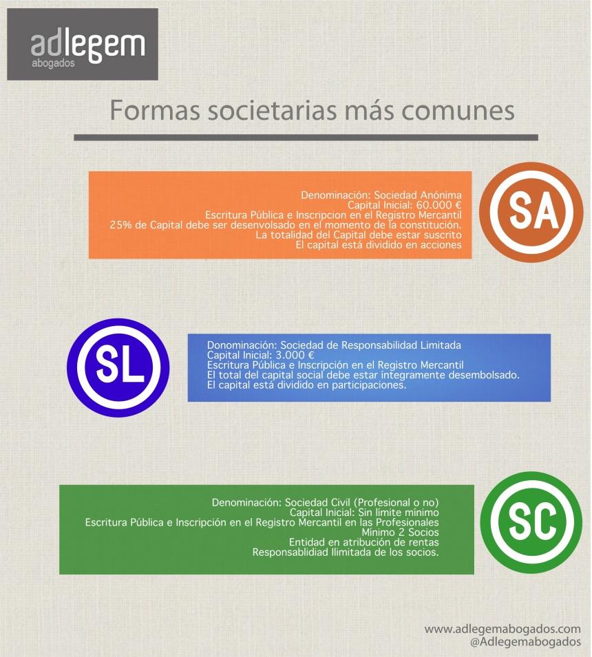 Formas societarias más comunes