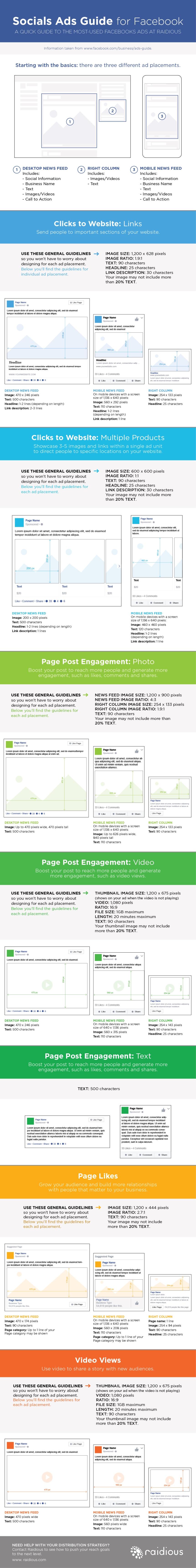Guía de publicidad para FaceBook