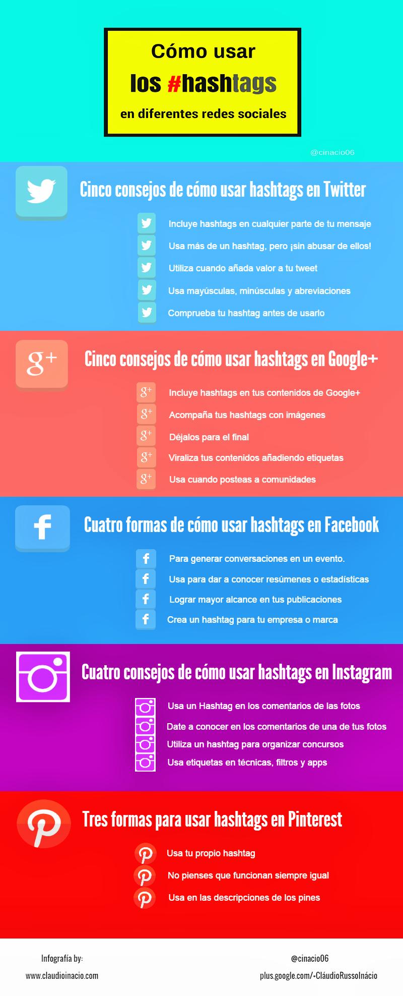 Cómo usar los hashtags en las diferentes Redes Sociales