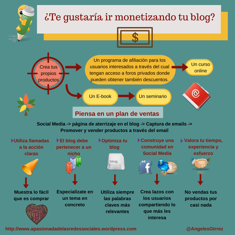 Ideas para monetizar tu blog
