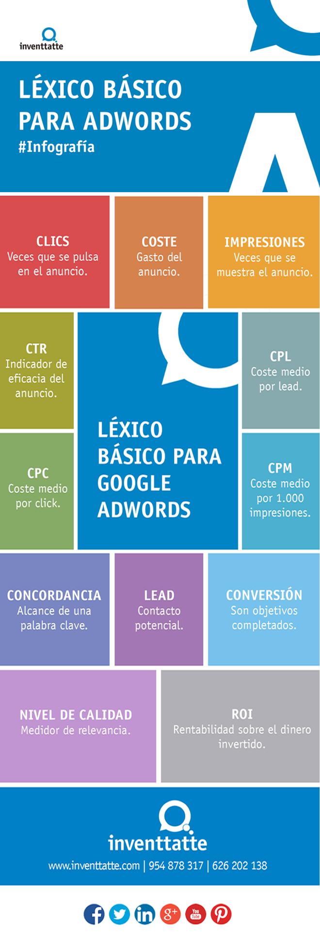 Léxico básico para Google Adwords