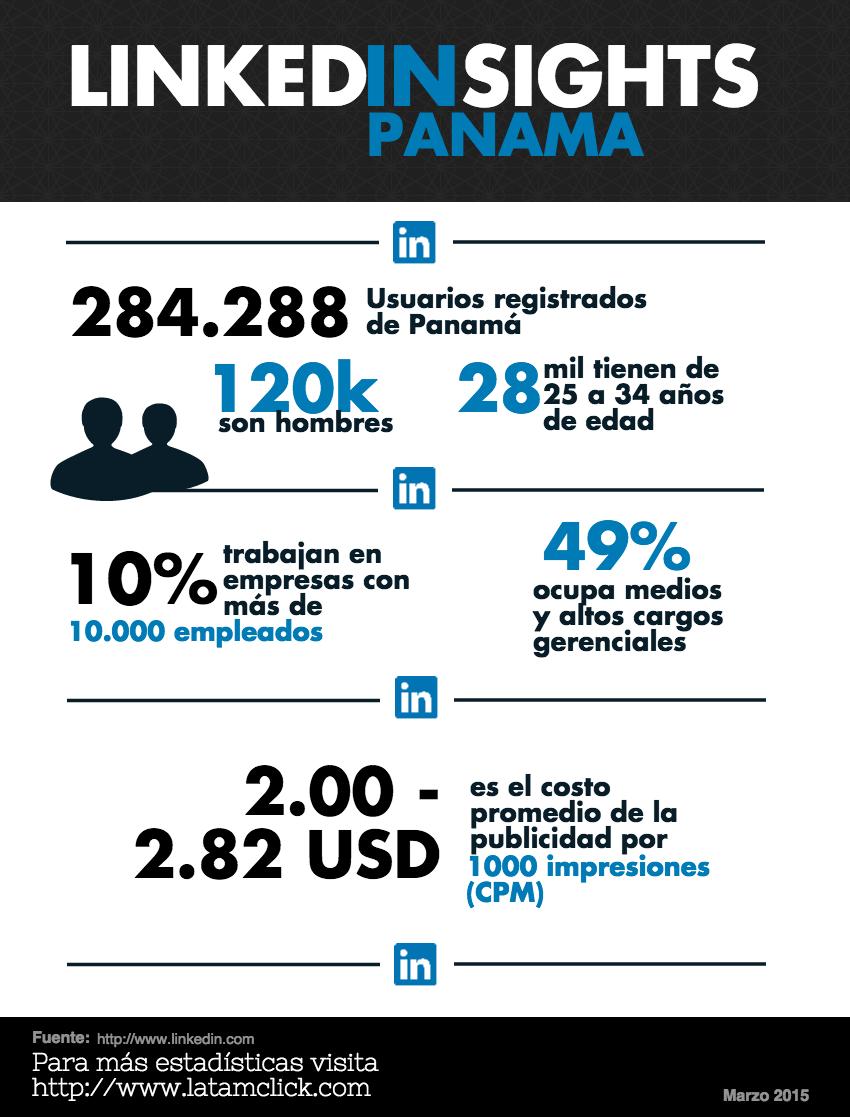 Linkedin en Panamá