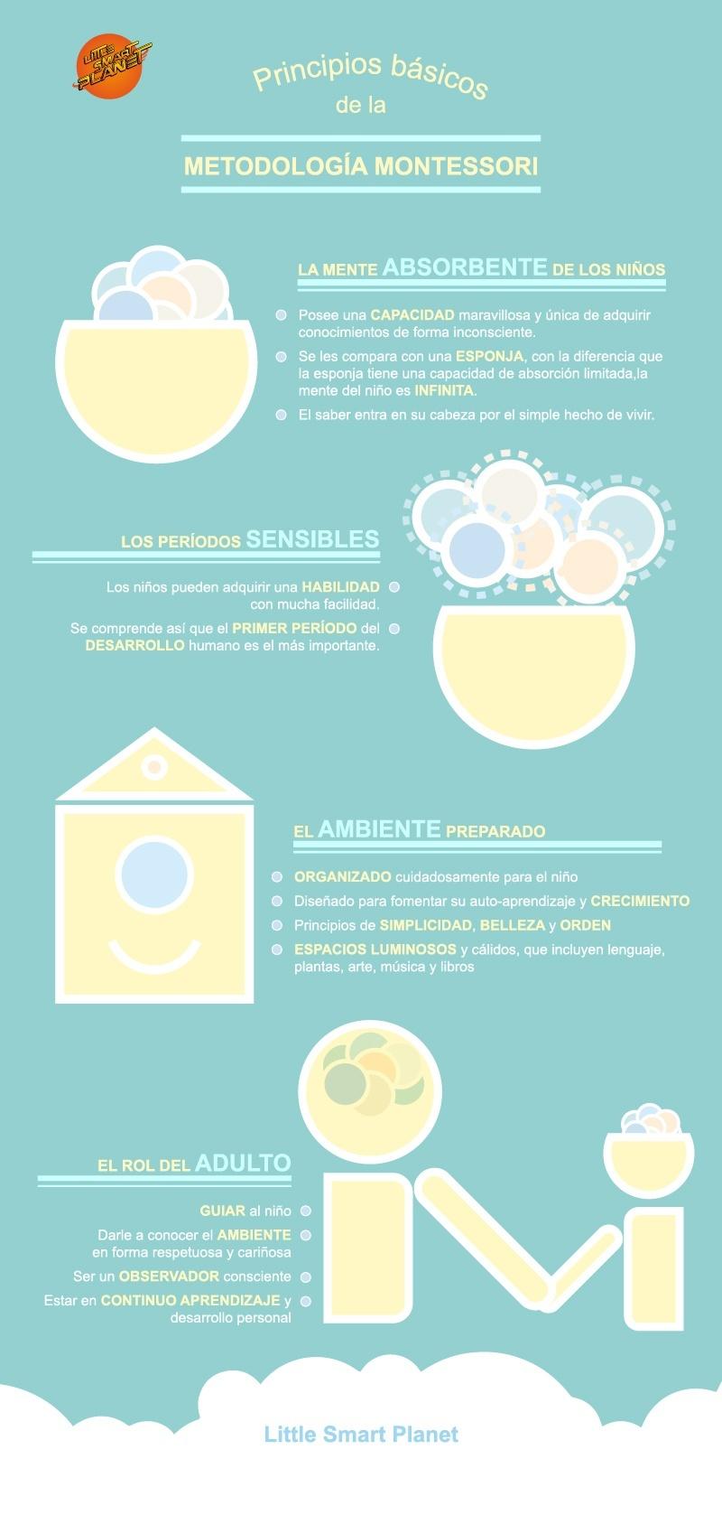 Principios básicos de la metodología Montessori
