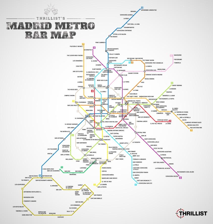 Plano del Metro de Madrid (en versión bares)