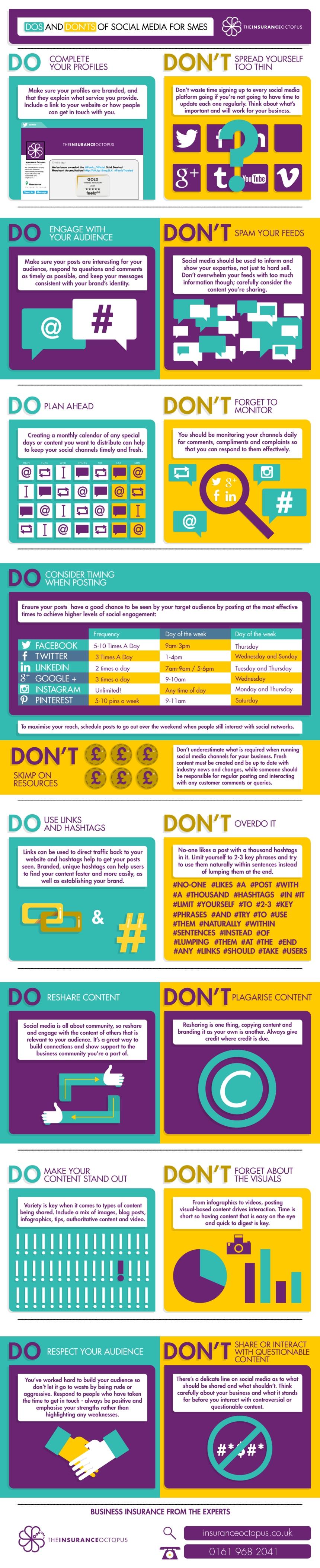 Qué hacer y no hacer en Redes Sociales (Pymes)