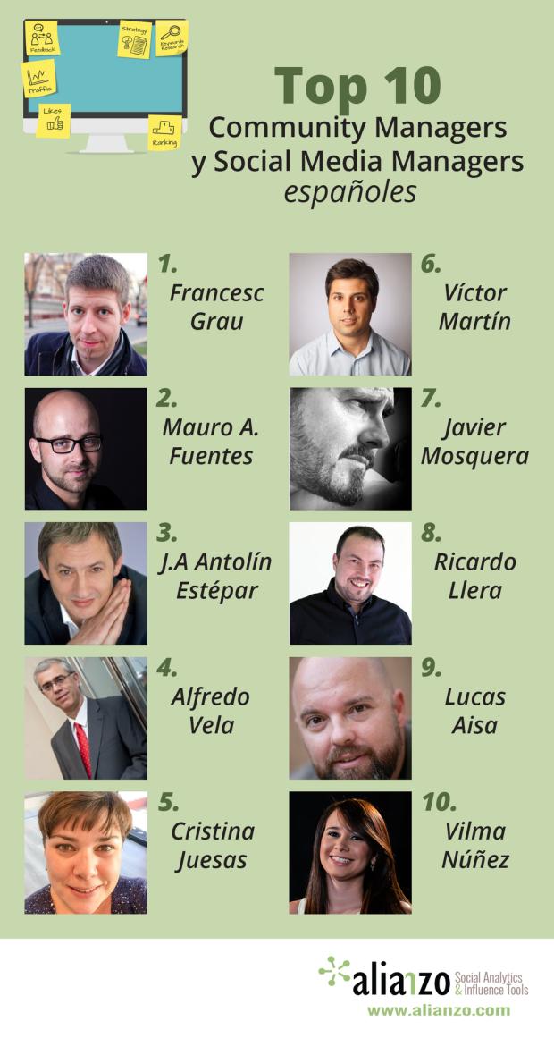 Top 10 Community y Social Media Manager españoles