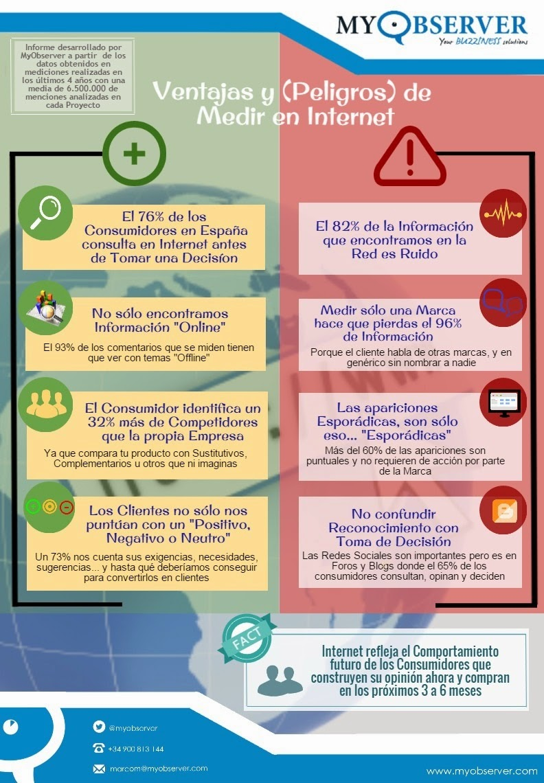 Ventajas (y peligros) de medir en Internet
